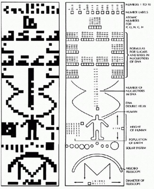 Для 5 Букв Латинского Алфавита Заданы Их Двоичные Коды